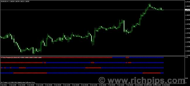 Forex freedom bar