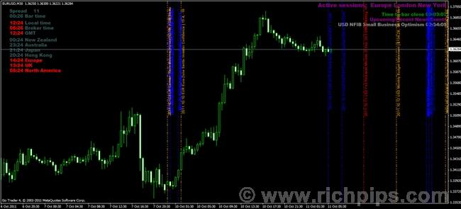 Forex tokyo session g